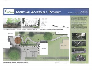 WPG Proposed Accessibility Pathway